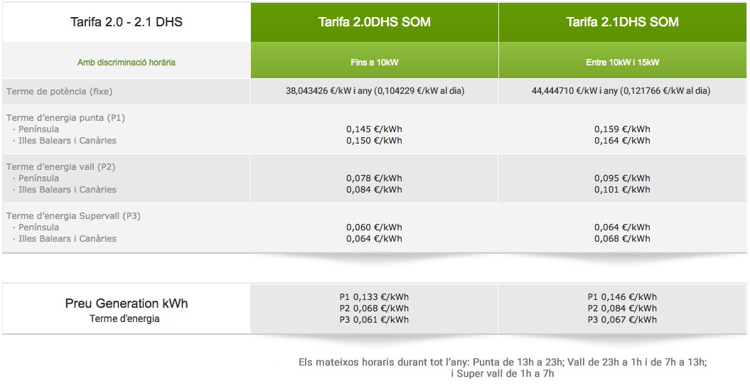 Tarifa-20-21-DHS-Som-Energia-2017-CA