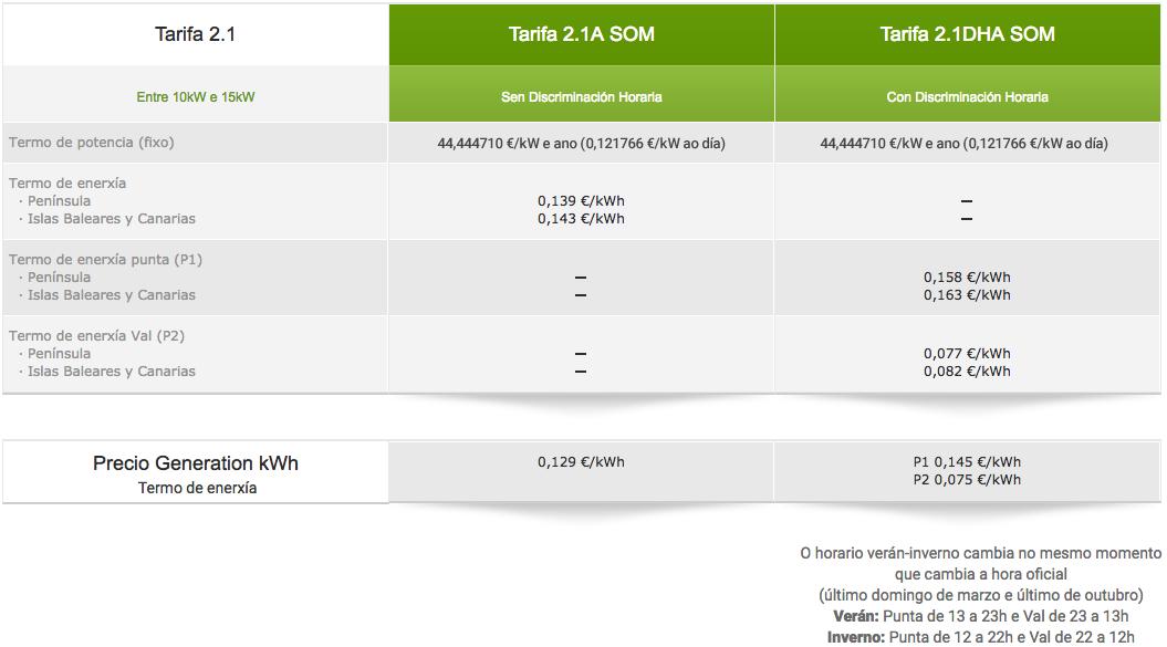 tarifa-21A-Som-Energia-2016-GL